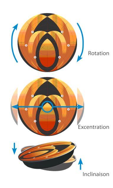 rotation imoove_jpg
